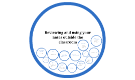 Reviewing and using your notes outside the classroom