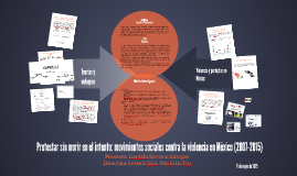 Copy of Protestar sin morir en el intento: movimientos sociales cont