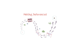 Copy of Inferences