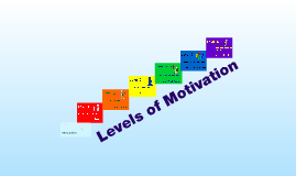 Levels of Motivation