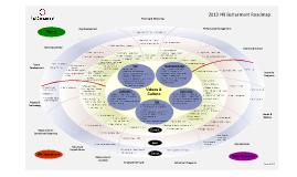 2012 hr roadmap by corporate hr on prezi 2013 hr roadmap publicscrutiny Gallery