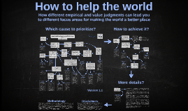 How to help the world