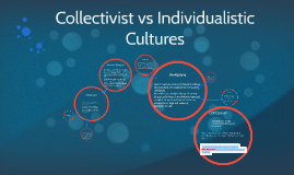 explain the difference between individualism and collectivism are you from a collectivistic or indiv Counseling styles previous research shows that cultural differences  in both  collectivist and individualist cultures would seen counseling for help or turn to  their families  in each culy ture in collectivist cultures, where family is the  center, individual family  what is the impression you have of counseling - positive.