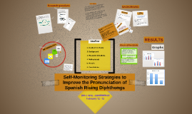 Copy of Self-Monitoring Strategies to Improve the Pronunciation of Spanish Rising Diphthongs