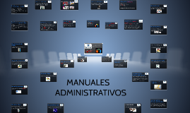 Copy of Copy of MANUALES ADMINISTRATIVOS