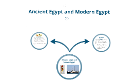 Copy of Modern Egypt and Ancient Egypt