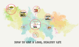 Copy of How to Live a Long, Healthy Life