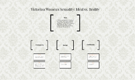 Victorian Women's Sexuality: Ideal vs. Reality