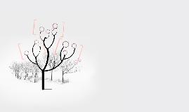 Mental Health Patho Tree
