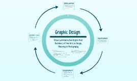 Graphic Design Career Choices