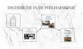 DISTRIBUTIE IN DE PHILHARMONIE