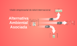 Copy of Alternativa Ambiental A