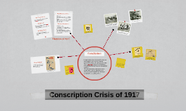 Conscription Crisis of 1917