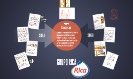 GRUPO RICA
