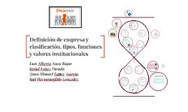 Copy of Definicion de empresa y clasificacion, tipos, funciones y va