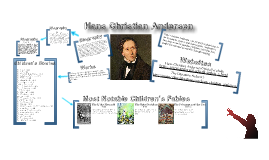 Copy of Author Study: Hans Christian Andersen