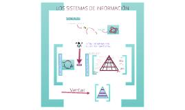 Los sistemasde información