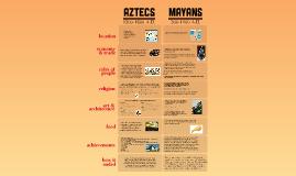 Aztecs vs Mayans