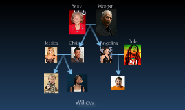Celebrity family trees : the world's most celebrated and ...
