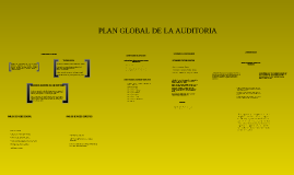 PLAN GLOBAL DE AUDITORIA
