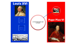 Le French Revolution and Le Church