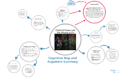 Cognitive Map and Argument Summary