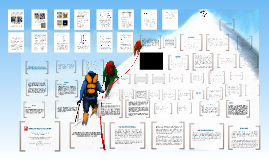 elaboracion de un manual de quimica organica II