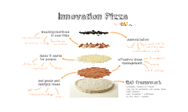 Innovation Pizza + logo IbO