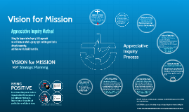 Appreciative Inquiry Process for Developing Vision for Mission