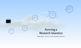 Copy of Forming a Research Question