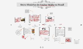 Copy of Copy of Breve Histórico do Ensino Médio no Brasil validado