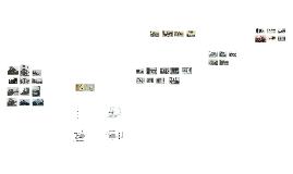 경성역과 서울역