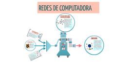 Copy of REDES DE COMPUTADORAS