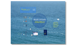 Copy of Blue Ocean Strategy