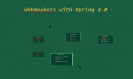 WebSockets with Spring 4.0