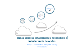 Copy of ondas sonoras estacionarias, resonancia e interferencia de ondas