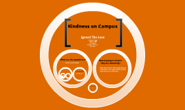 Kindness On Campus 2012