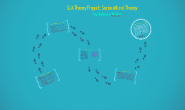 SLA Theory Project: Sociocultural Theory