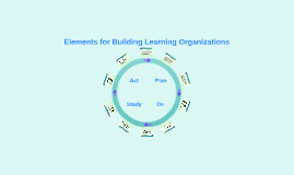 Best Practices of Learning Organizations