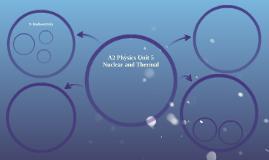 A2 Physics Unit 5