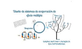 Diseño de sistemas de evaporación de efecto múltiple