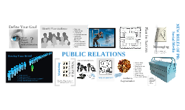 Intro to PR