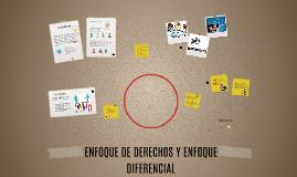 Copia de Copy of ENFOQUE DE DERECHOS Y ENFOQUE DIFERENCIAL
