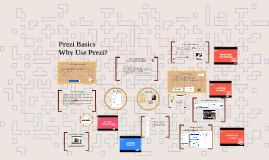 Copy of Prezi Basics