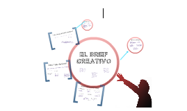 Copy of EL BRIEF CREATIVO