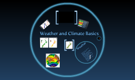 Climate (temperature and rainfall)