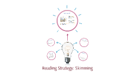 Copy of Reading Strategy: Skimming