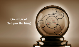 Overview of Oedipus the King