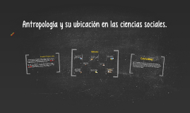 Copy of Antropología y su ubicación en las ciencias sociales.