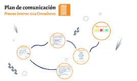 Copy of Plan de comunicación